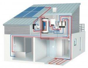 Agua caliente sanitaria acs solar