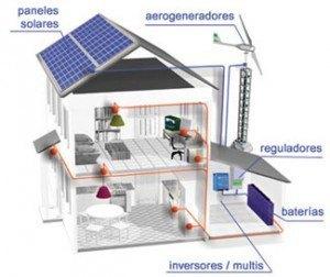 aerogeneradores-domesticos2