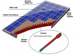 Calentar agua de piscinas con energ a solar for Calentar agua piscina