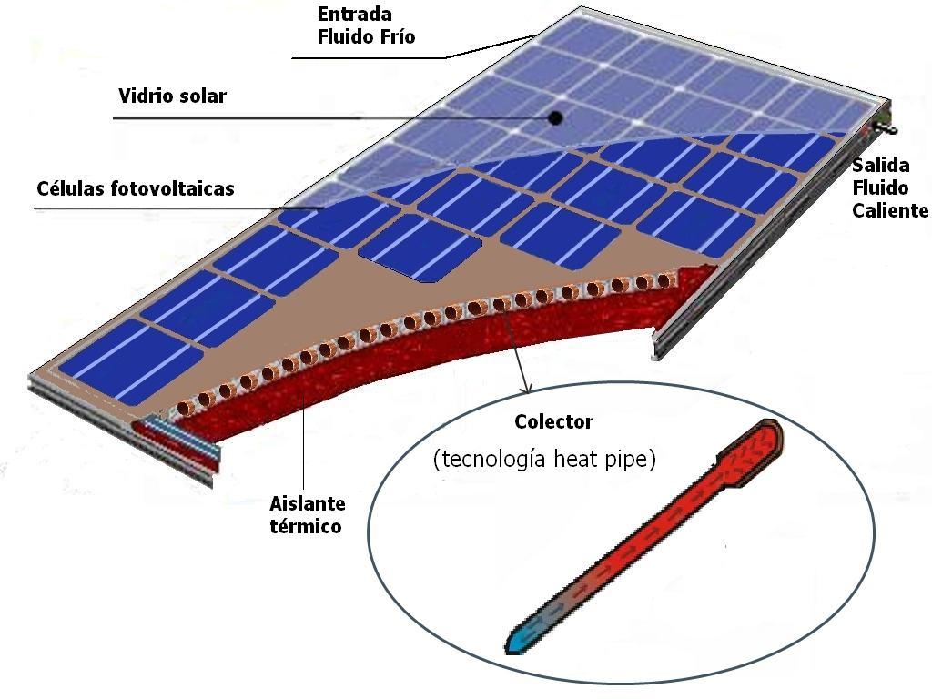 Calentar agua de piscinas con energ a solar - Calentar piscina solar ...